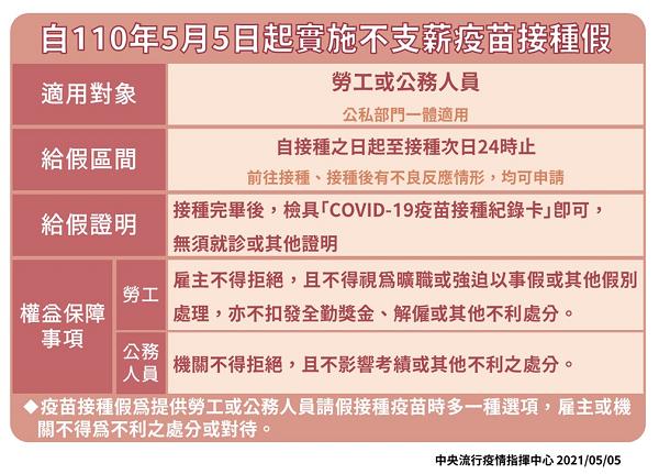 """대만, 5월 5일부터 코로나19 백신 접종 후 '백신 휴가"""" 가능"""
