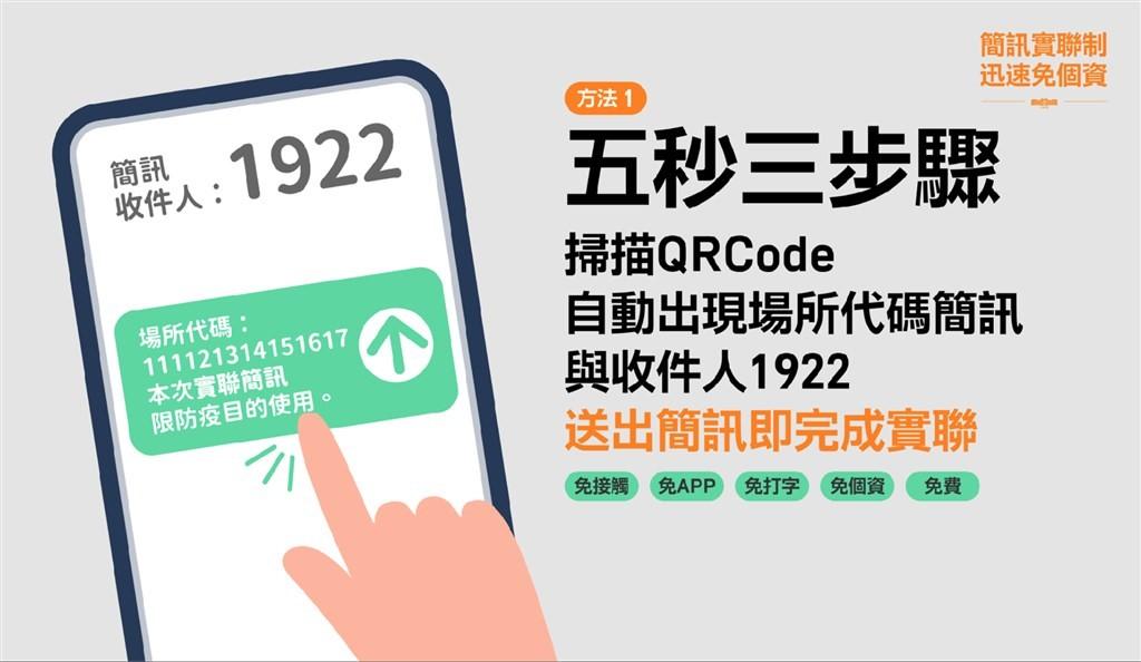 대만 행정원, 코로나19 문자 실명제 출입명부 시스템 도입